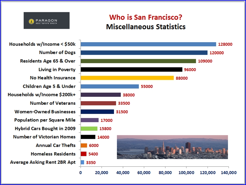 SF_Misc-Stats