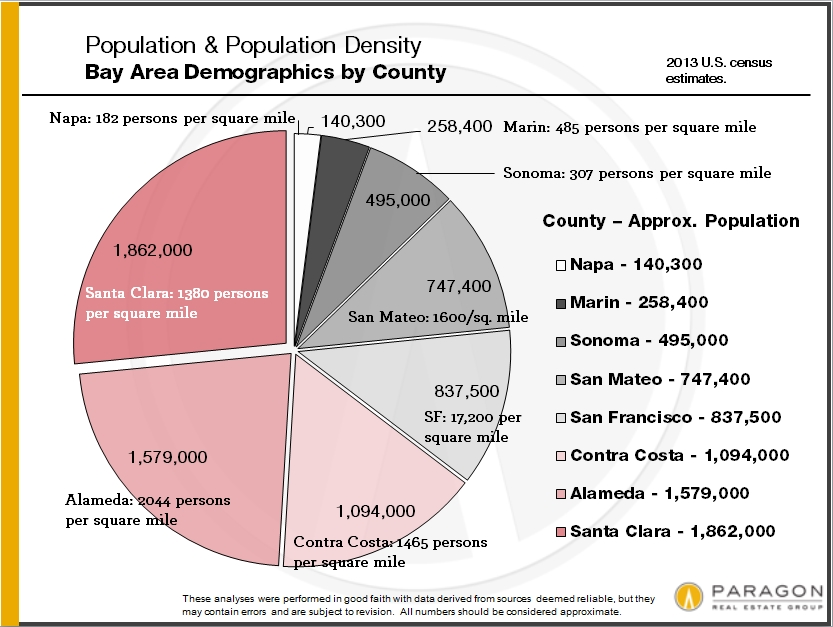Bay Area Demographics Jane Poppelreiter Real Estate There are 19,671 male residents living in bay area and 20,375 female residents. bay area demographics jane