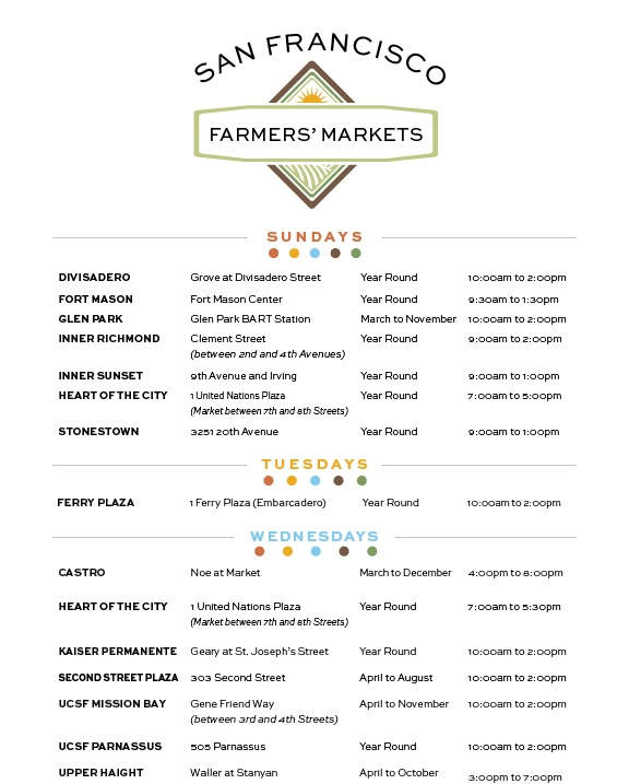 March-2015_Farmers_Market_Top