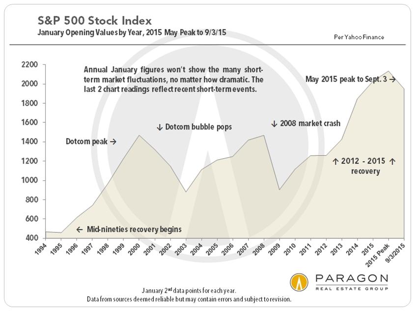 8-26-15_SP-Stock-Market